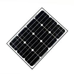 40 Watts Solarmax Monocrystalline Solar Panel